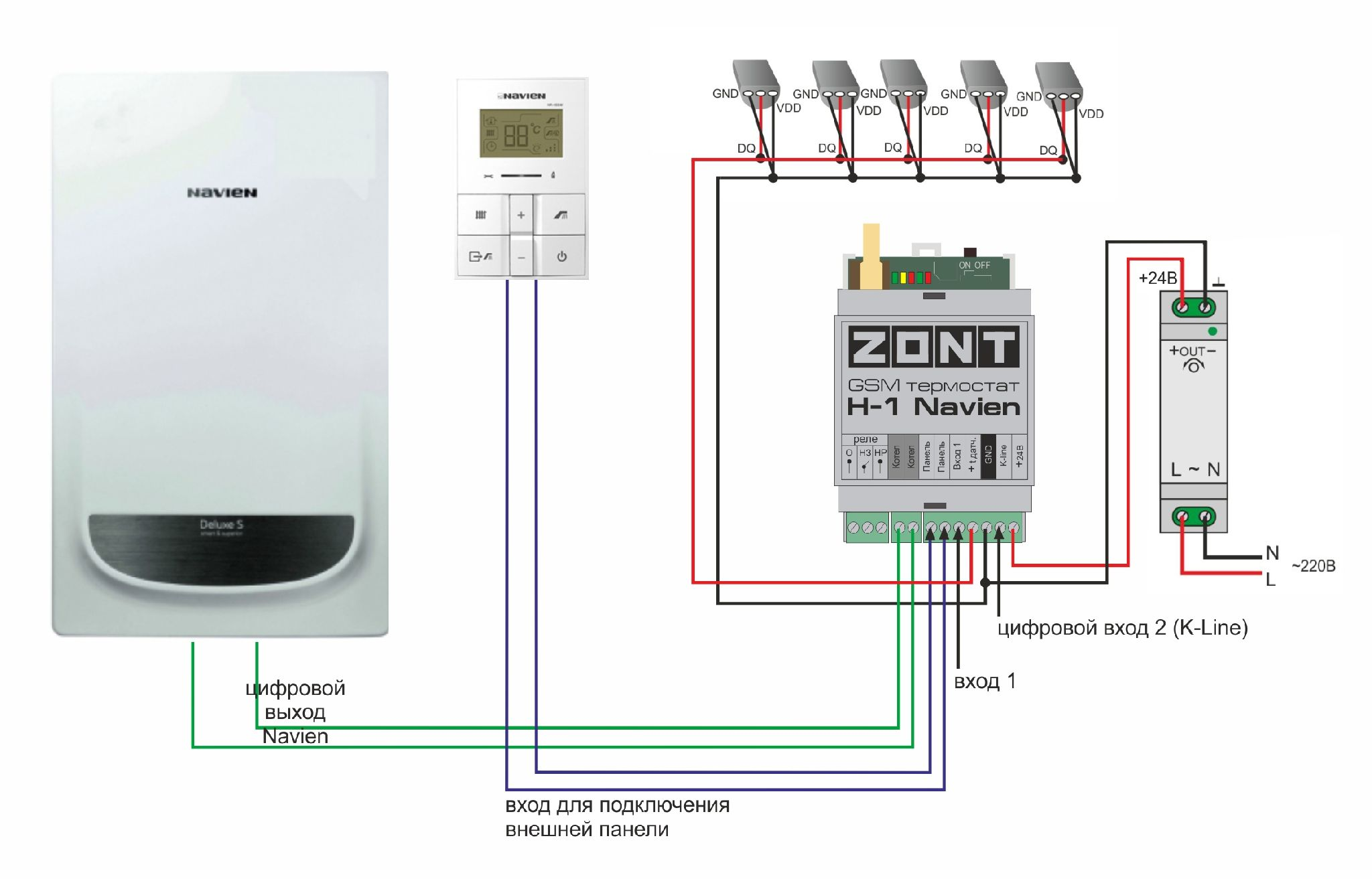 Подключение Zont H-1 Navien к котлу отопления