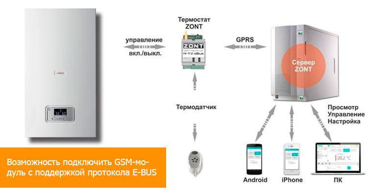 GSM-модуль для Protherm СКАТ по протоколу E-BUS