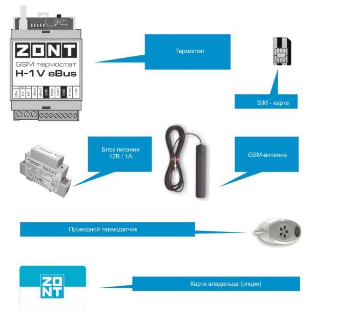 Комплект поставки Zont H-1V eBus